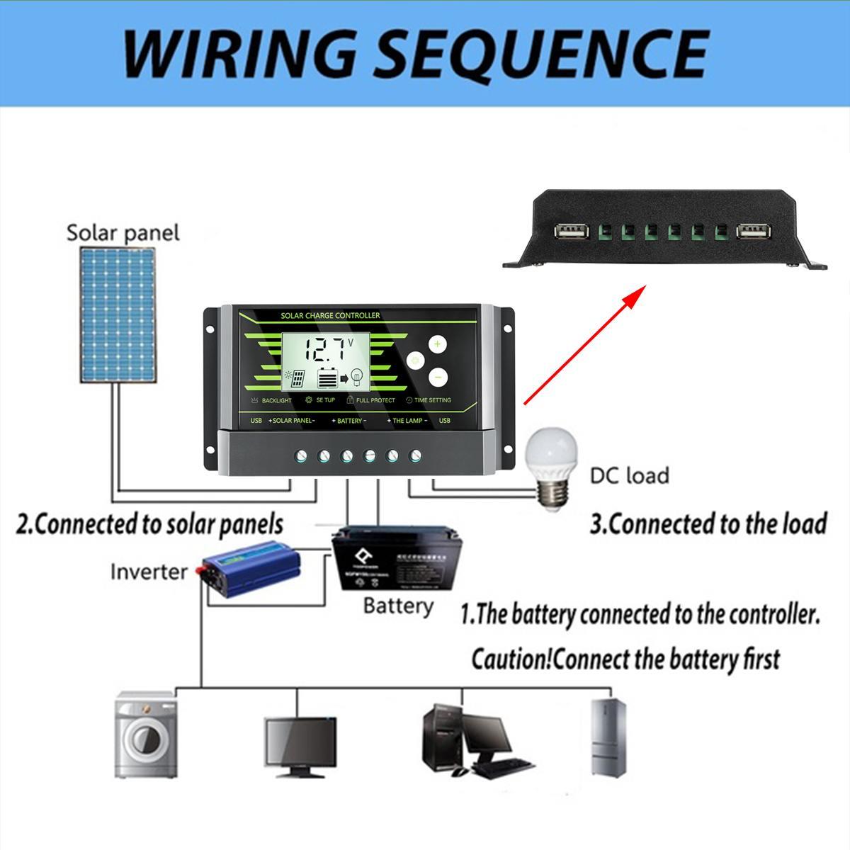 100W 18V Mono Solar Panel USB 12 V/5 V CC monocristalino Flexible Cargador Solar para coche RV barco cargador de batería impermeable - 4