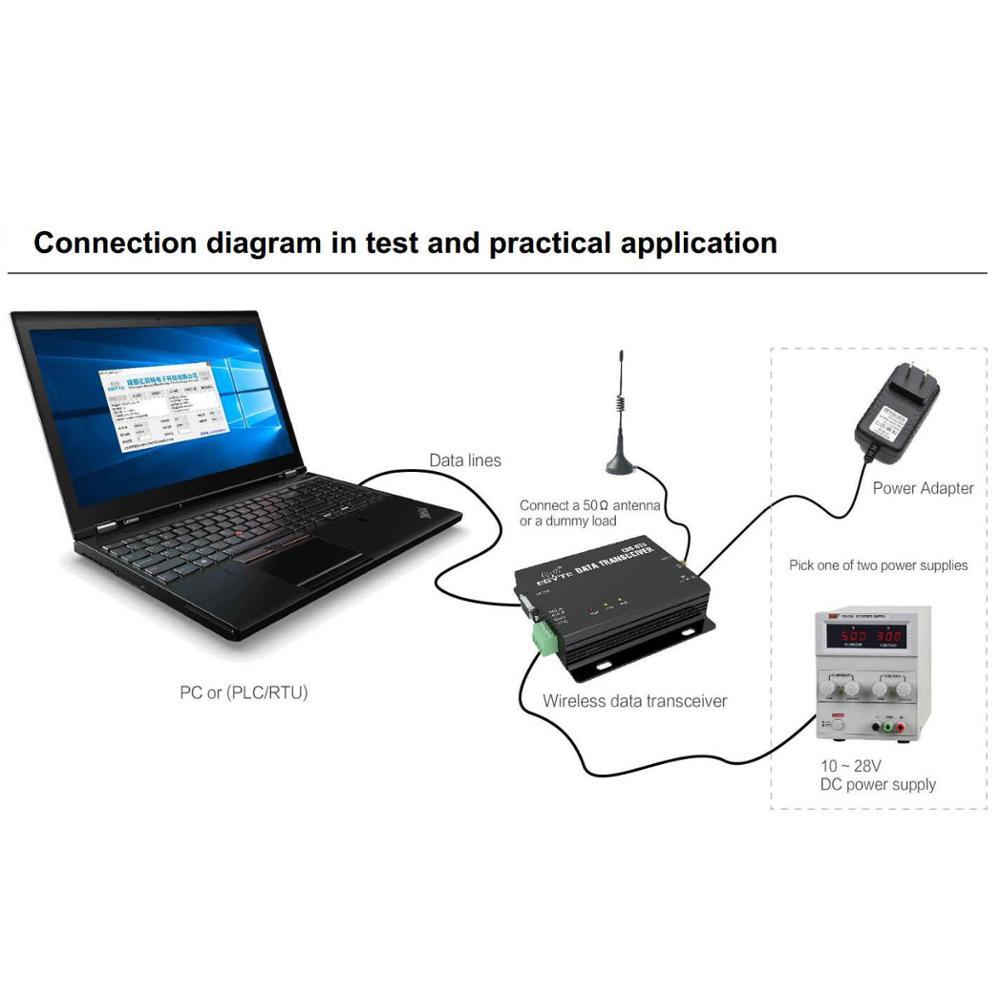 20km Long Distance 433MHz RS485/RS232 Interface Wireless Data Transmission 5W 37dBm Support Modbus Lora FEC Data Modulation RTU