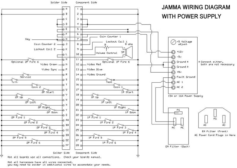 Jamma Harness Wiring Diagram - Regent Lighting Wiring Schematic for Wiring  Diagram SchematicsWiring Diagram Schematics