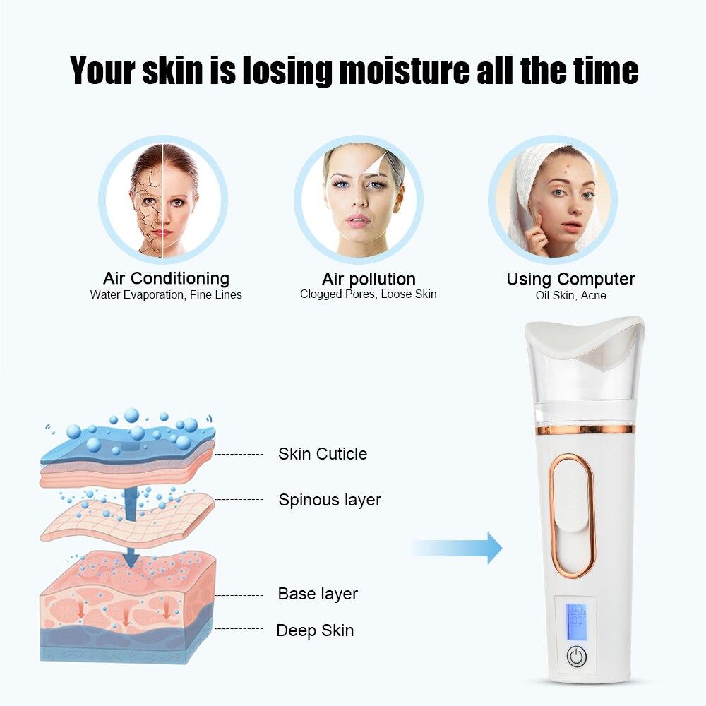 skin rejuvenating tool