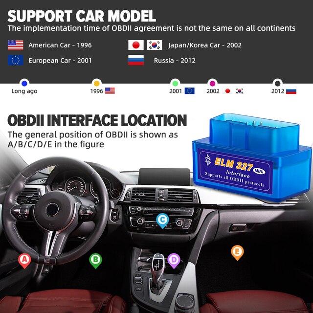OBD2 Super Mini ELM327 V1.5 PIC18F25K80 Chip elm 327 Bluetooth V2.1 code reader Auto Scanner Adapter Diagnostic Tool for Android 6