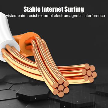SAMZHE CAT6 Flat Ethernet Cable  1000Mbps 250MHz CAT 6 RJ45 Networking Patch Cord LAN for Computer Router Laptop 5