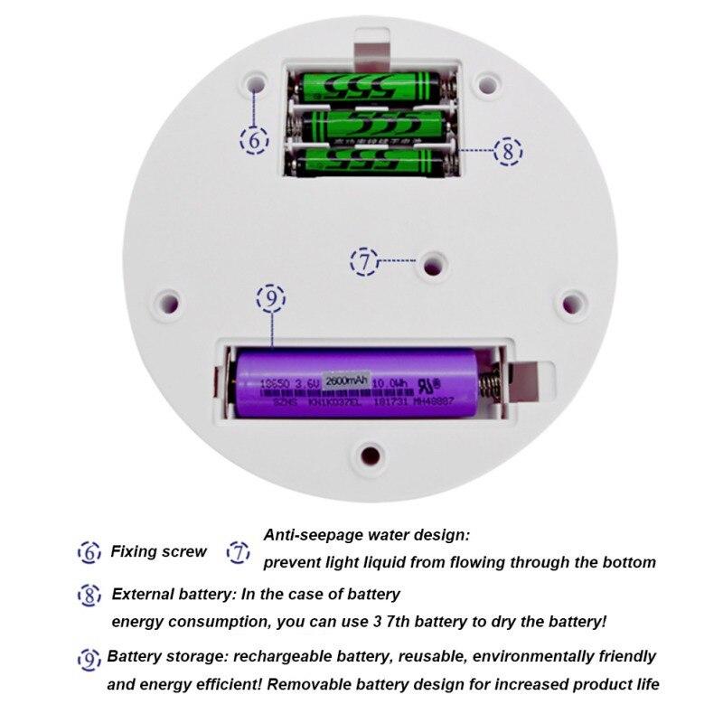 360 graus de rotação redonda plataforma giratória