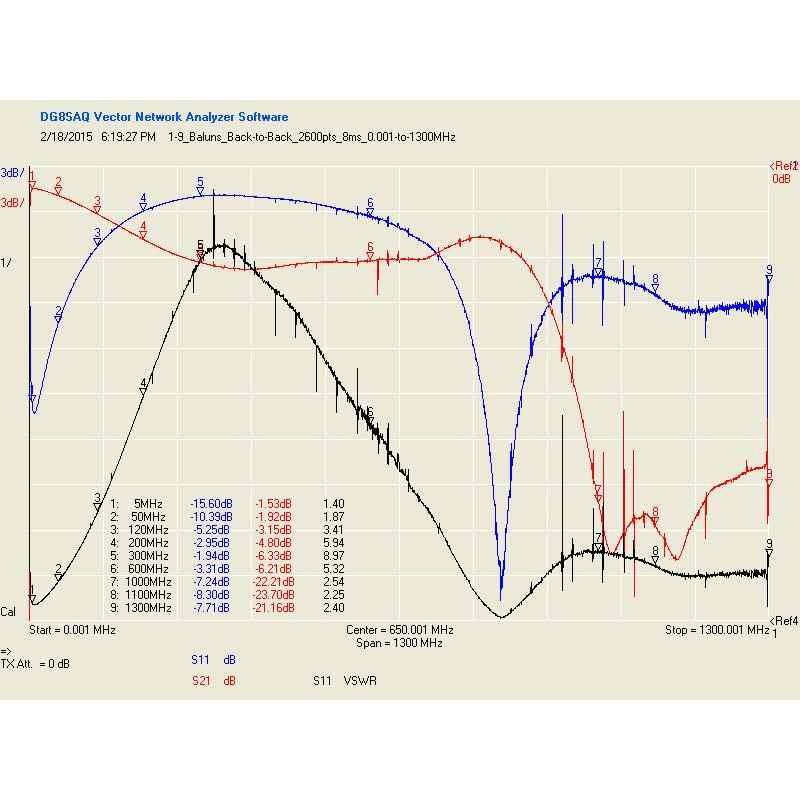 תדירות חובב מיני 1:9 אנטנת HF Balun G10-003 SMA-F מקלט עבור 160 m-6 m להקות ND998