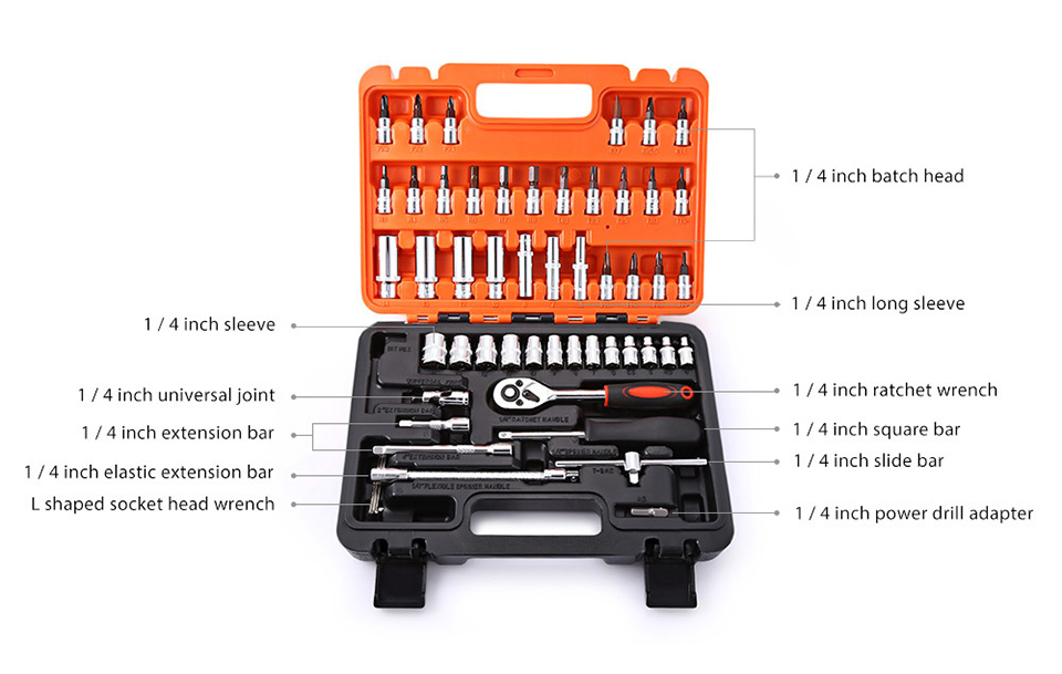 PROSTORMER Socket Ratchet Wrench Set