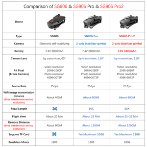 Image 3 - Máy Bay Không Người Lái SG906 PRO 2 GPS Với 3 Trục Tự Ổn Định Gimbal WiFi FPV Camera 4K Dron Không Chổi Than Drone quadcopter ZLL Quái Thú Sg906pro