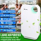 AUGIENB Air Purifier...