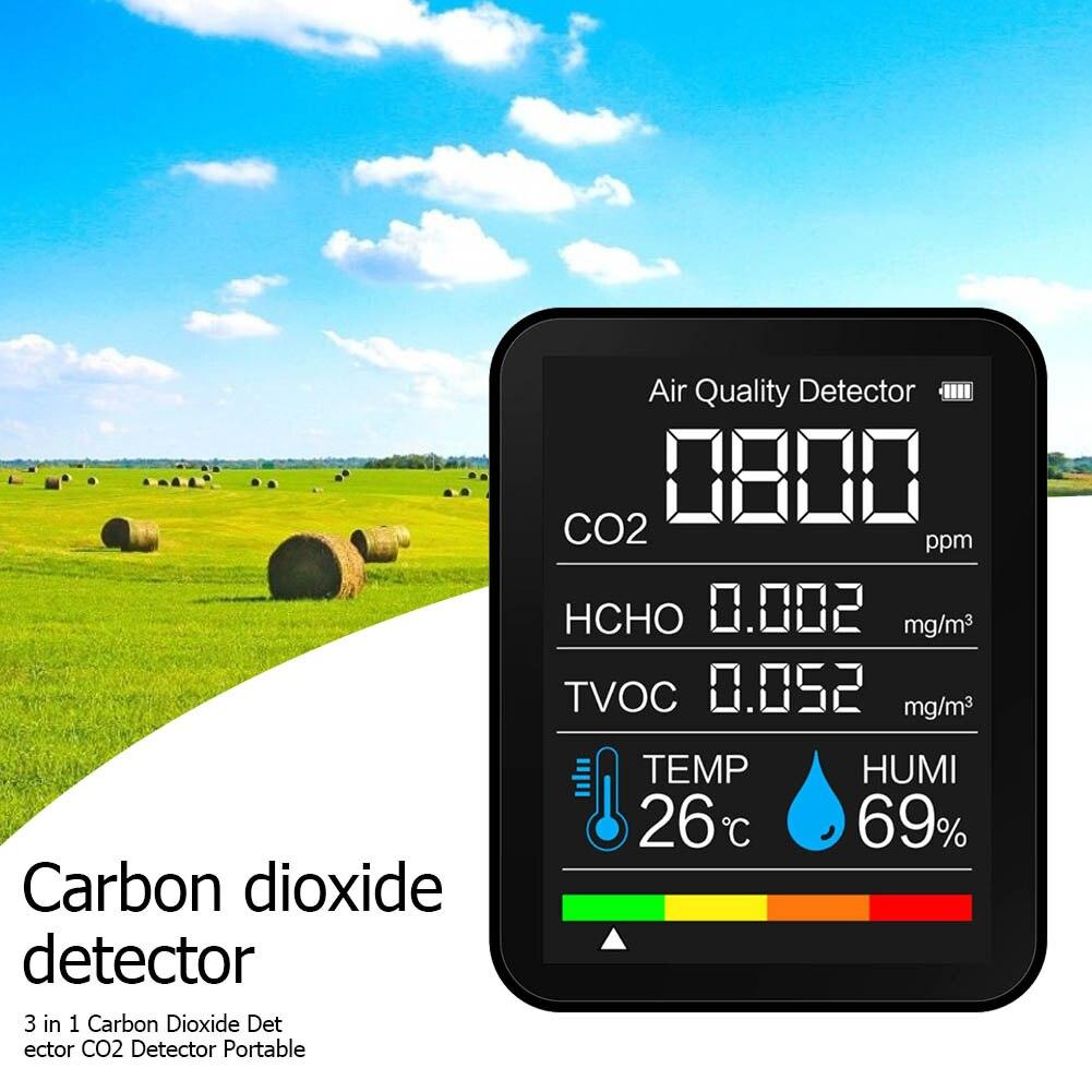Цифровой измеритель температуры и влажности CO2, тестер 5 в 1 для контроля качества воздуха, детектор угарного газа и содержания углекислого г...