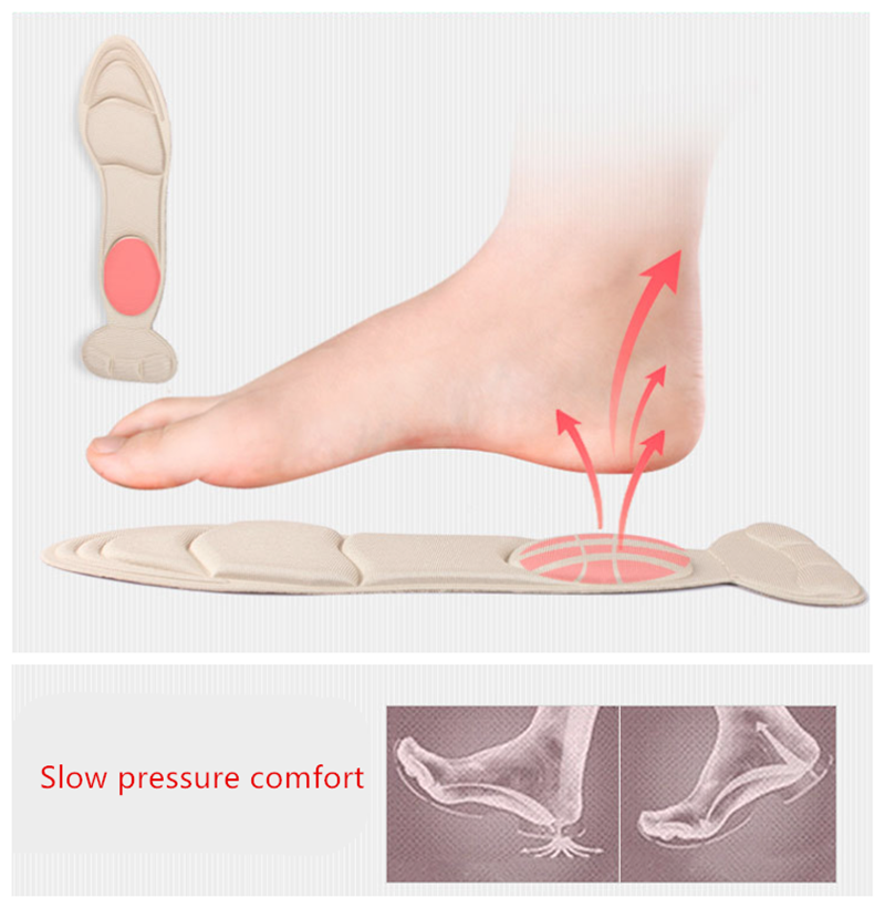 1 Pair Insole Pad Inserts Heel Post Back Breathable Anti-slip for High Heel Grip Shoe Can be cut New Shoe Accessories