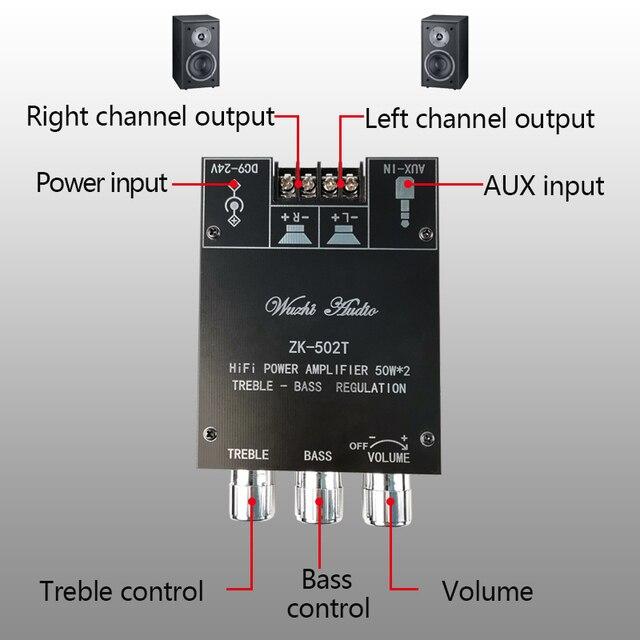 דיגיטלי TPA3116D2 Bluetooth 5.0 סאב מגבר לוח 2.0 ערוץ כוח אודיו סטריאו מגבר לוח 2*50W בס AMP ZK 502T