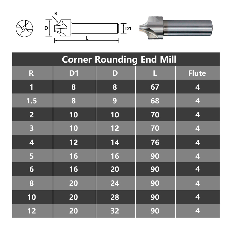 2 OR 4 FLUTES HSS CORNER ROUNDING RADIUS END MILL CUTTER R1 TO R25 SELECT