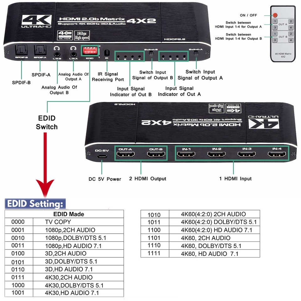 Navceker 18.5 Gbps HDMI Matrix 4x2 4K @ 60Hz HDMI Switch Splitter com SPDIF e L/R 3.5mm HDR HDMI Switch 4x2 Suporte HDCP 2.2 3D