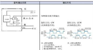 Image 4 - Inkrementelle optische drehgeber, AB zwei phase 100 \200s 300s 360s 400s 600 impulse, ZSP3806 encoder