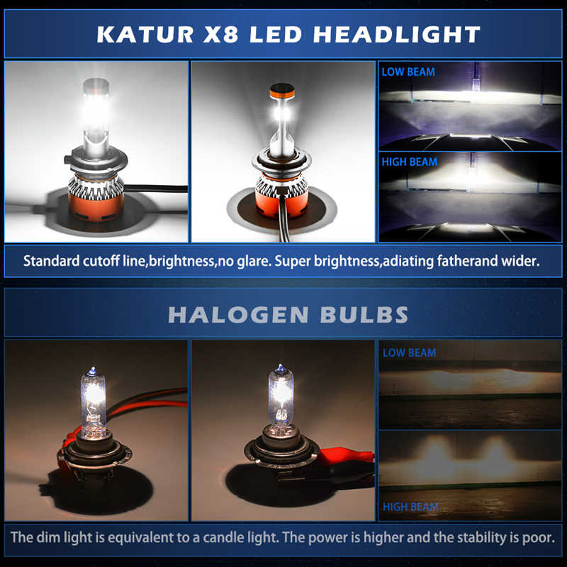 Katur H7 LED Auto Lamp H1 H3 H4 H8 H9 H11 HB3 HB4 9005 9006 9012 HIR2 Headlight LED Bulb Light Bulbs Fog Lights Turbo Led