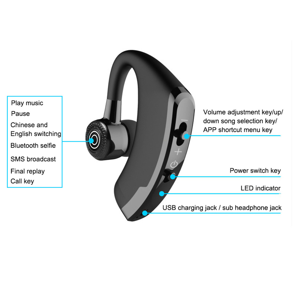 V9-earphones-Bluetooth-headphones-Handsfree-wireless-headset-Business-headset-Drive-Call-Sports-earphones-for-iphone-Samsung(2)