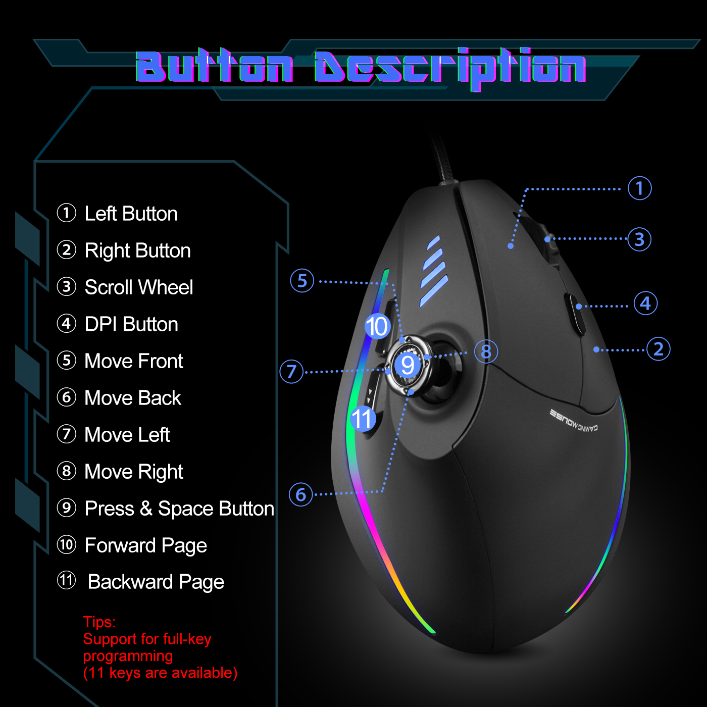 Wired Vertical Gaming Mouse