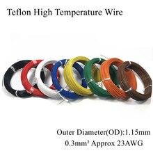 A prata estanhada elétrica quadrada do fio de alta temperatura de 23awg 0.3mm chapeou os fios isolados 0.3mm 0.0.3mm2 do cabo de cobre ptfe da lata