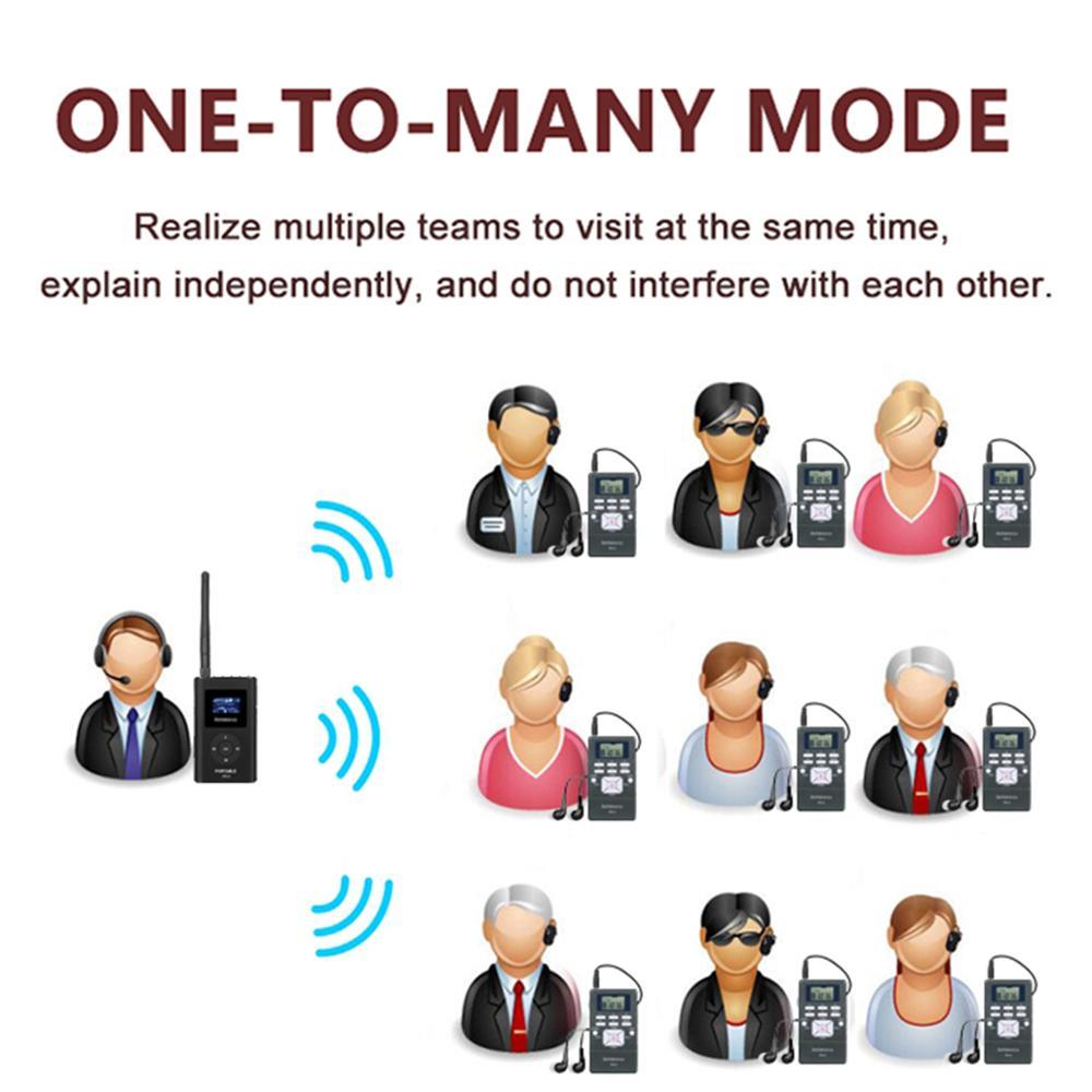 1 fm передатчик FT11 + 10 fm радиоприемник PR13 Беспроводная система передачи голоса для обучения церковным митингам - 5