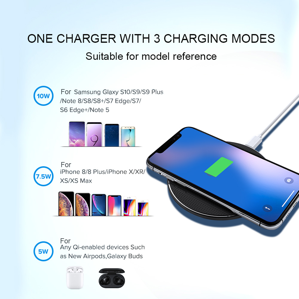 Wireless Charger,Qi-Certified 5W Max Fast Wireless Charging Pad for iPhone 11 8 XR XS X Note 10 Note 9 Note 8 8 Plus Xs Max 10W Fast-Charging Galaxy S10 S9 S8 11 Pro Max 11 Pro
