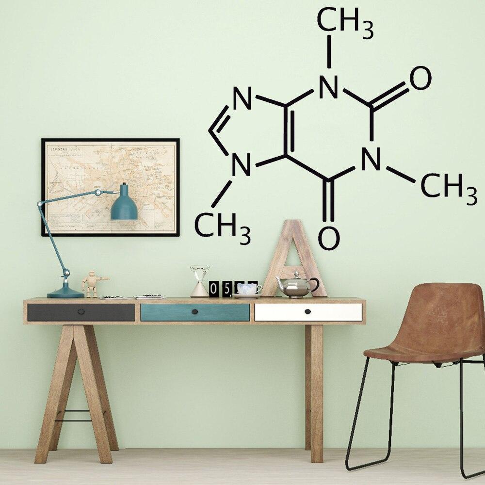 Dekorasi Dinding Kelas Kimia