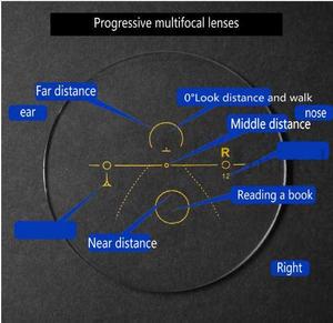 Image 5 - Thời Trang Nam Nữ Vòng Khung Tiến Bộ Multifocal Ống Kính Retro Mặt Trời Photochromic Mắt Ngoài Trời Kính Mát UV400 NX