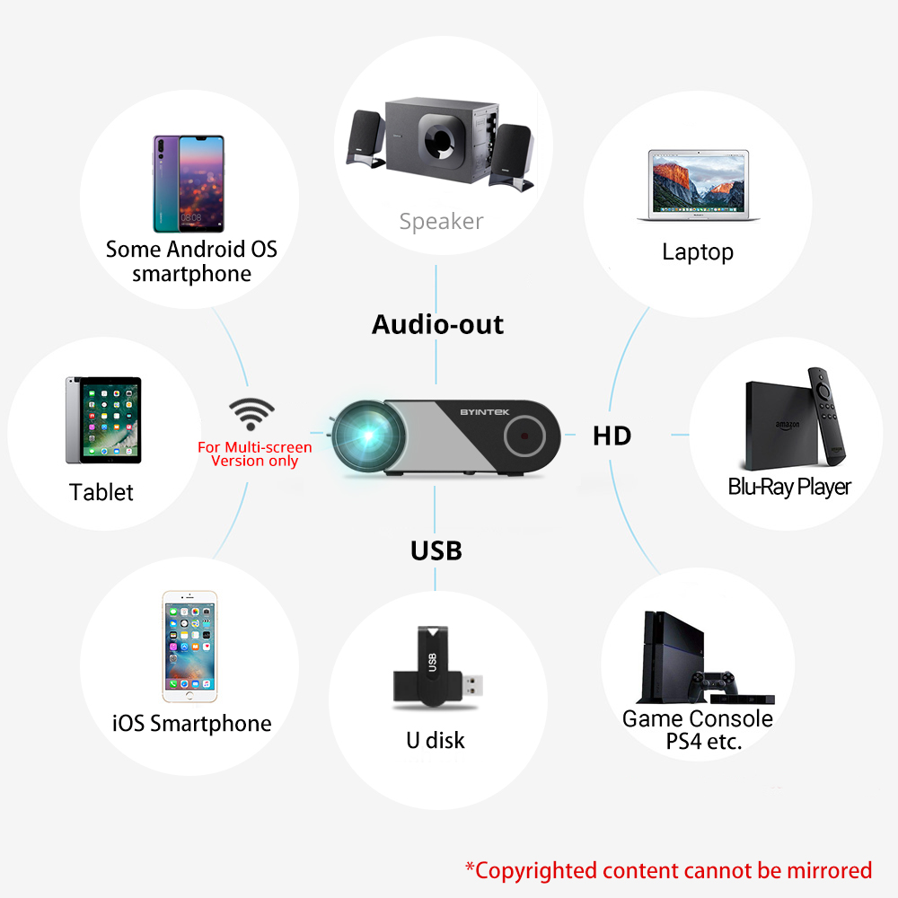 Image 5 - Byintek K9 ミニプロジェクター、 hd 720 p 1080 led ポータブルマイクロホームシアター (オプションのマルチスクリーン iphone アプリ電話タブレット)液晶プロジェクター   -