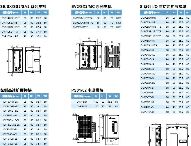 s DVP04DA-S DVP02DA-S DVP06AD-S DVP06XA-S módulo análogo da expansão do i o do plc