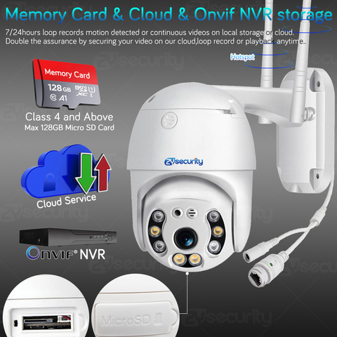 cameras de vigilancia