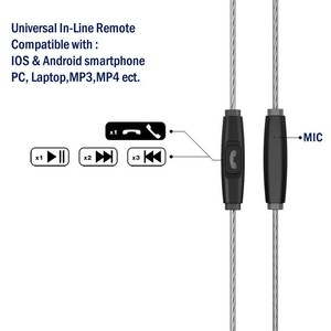 Image 5 - Tennmak Pro Dual Dynamic Driver Professional In Ear Sport Detach MMCX Earphone with microphone VS SE215 SE525