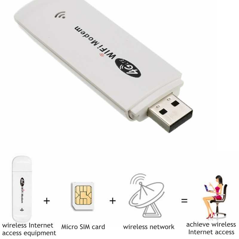 3G/4G LTE USB מודם רשת מתאם עם WiFi Hotspot ה-SIM כרטיס 4G אלחוטי Wi-Fi נתב עבור Win XP Vista 7/10 Mac 10.4 IOS