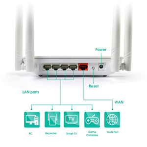Image 4 - Wavlink AC1200 WiFi Router 5Ghz WiFi Extender 1200Mbps Booster 2.4Ghz WiFi Repeater 4x5dBi antenna Smart Dual Band Router