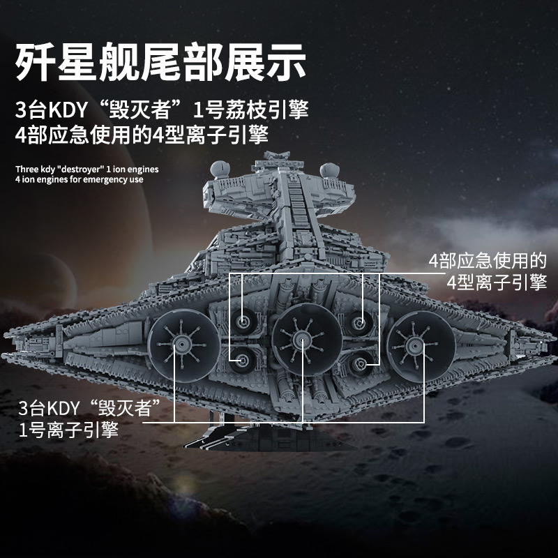05027 Star Toys Wars The MOC-23556 Imperial Star Destroyer Compatible With Legoing 75252 Kids Christmas Gifts Building Blocks 2