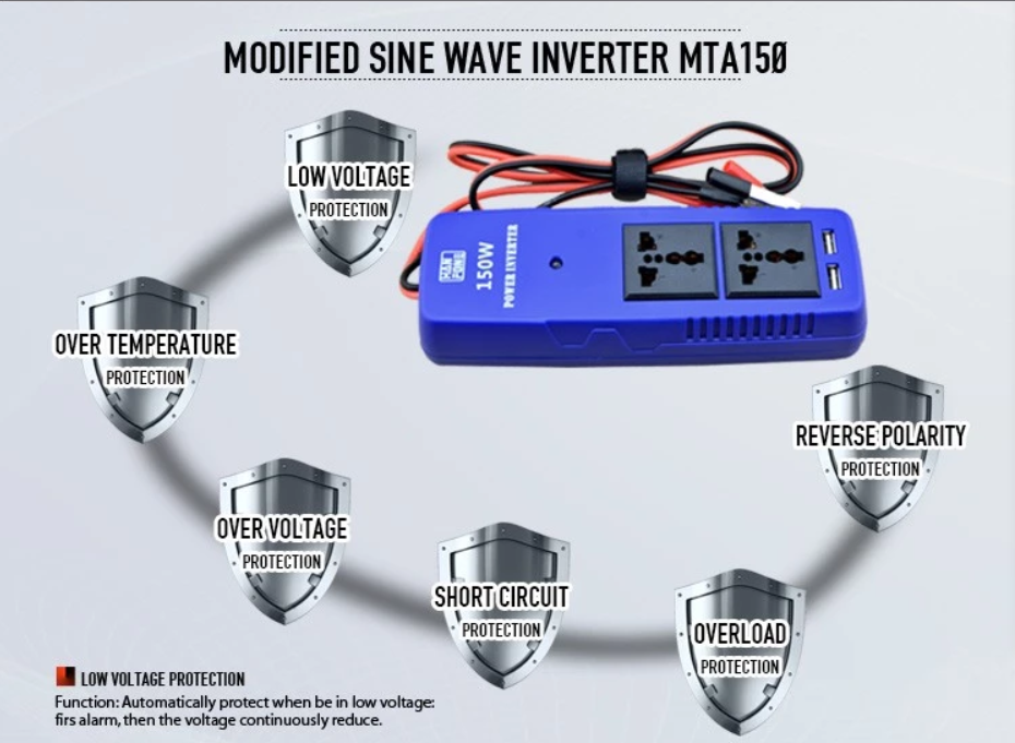 H572fd0a805954504b461411bf484c439I - 150W DC to AC Car power modified sine wave inverter for laptops,Huwei,Iphone moiles