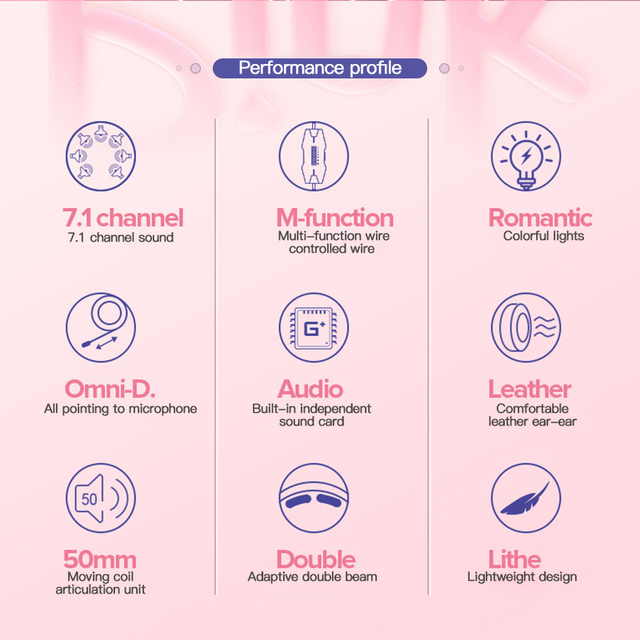 Newest Wired Headset Gamer Pink Cat Ear Headset Cute PS4 Phone PC With Microphone 3.5mm USB Gaming Phone PS4 Overear Gamer Pink 4