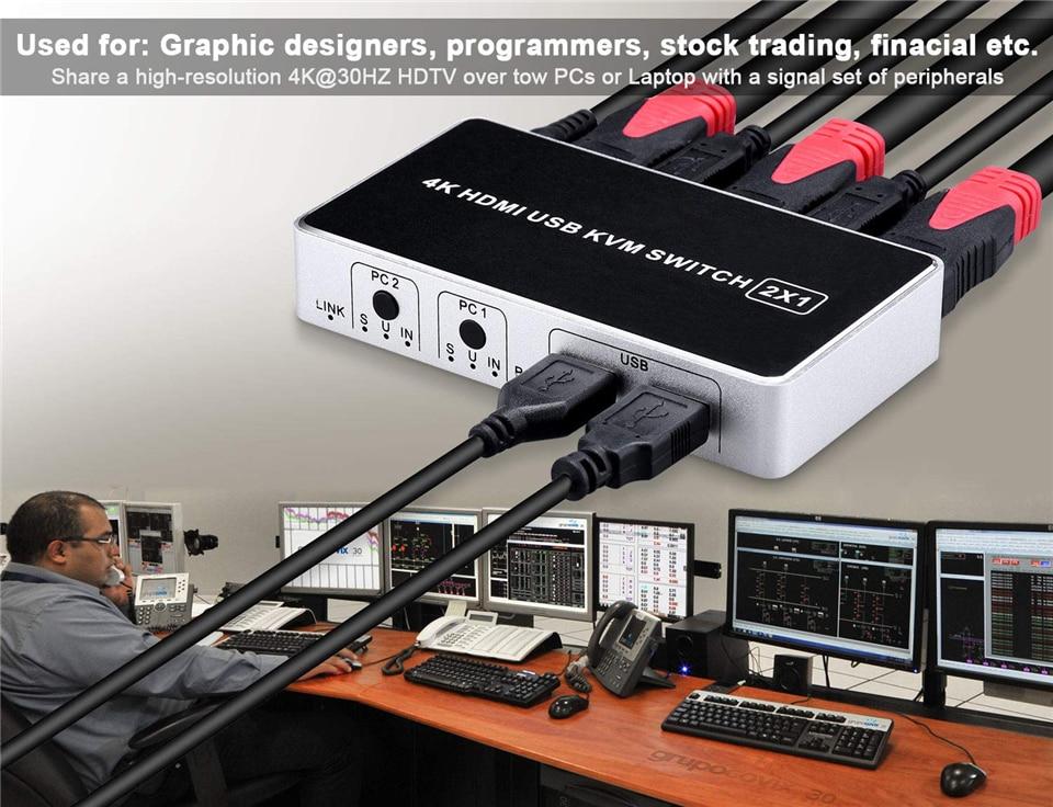 2019 4 18K 60 60hz KVM スイッチ HDMI 2 ポート HDMI KVM スイッチ USB PC コンピュータ KVM スイッチキーボードマウススイッチャーボックスラップトップのための、 PS4 、 Xbox