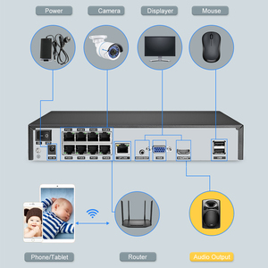 Image 2 - Techage H.265 4CH 8CH 4MP 5MP 1080P POE NVR Audio Surveillance réseau enregistreur vidéo jusquà 16CH pour caméra IP POE