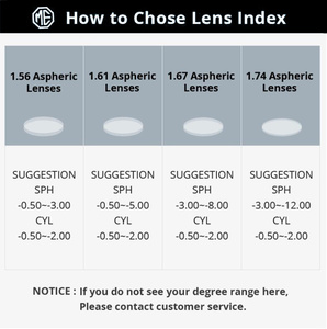 Image 5 - HBK Anti Blue Light Series 1.56 1.61 1.67 GREEN EMI Prescription Resin Aspheric Glasses Lenses Myopia Hyperopia Presbyopia Lens