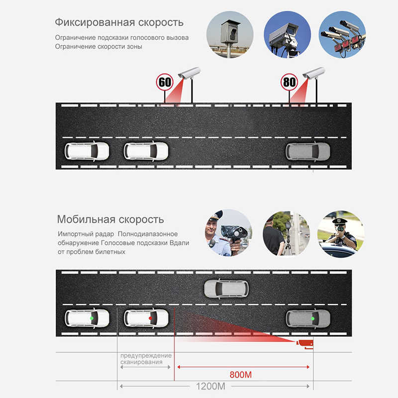 Видеорегистратор 3 в 1 XPX G616 Видеорегистратор зеркало Камера заднего вида GPS Радар Full HD 1080P Ночного видения Антирадар G-сенсор Мониторинг паркования Зеркало заднего вида Видео регистратор