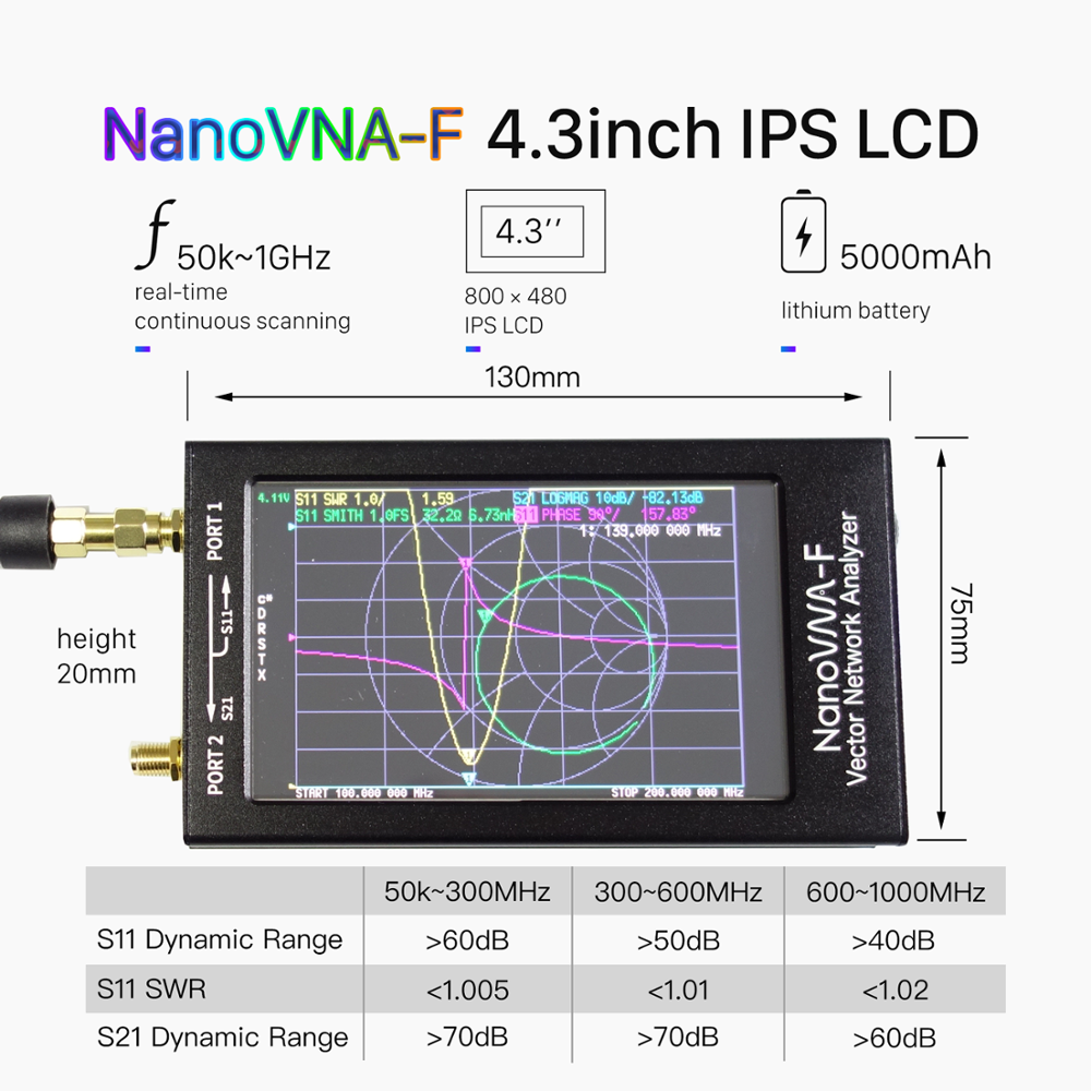 1.5GHz NanoVNA-F VNA HF VHF UHF Vector Network Antenna Analyzer + 4.3 Inch IPS LCD + Metal Case + 5000mAh Battery