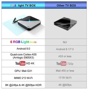 Image 2 - A95X F3 powietrza 8K światło rgb tv, pudełko z systemem Android 9.0 procesor Amlogic S905X3 4GB 64GB Wifi 4K 75fps Netflix Youtube pudełko Android tv odtwarzacz multimedialny X3
