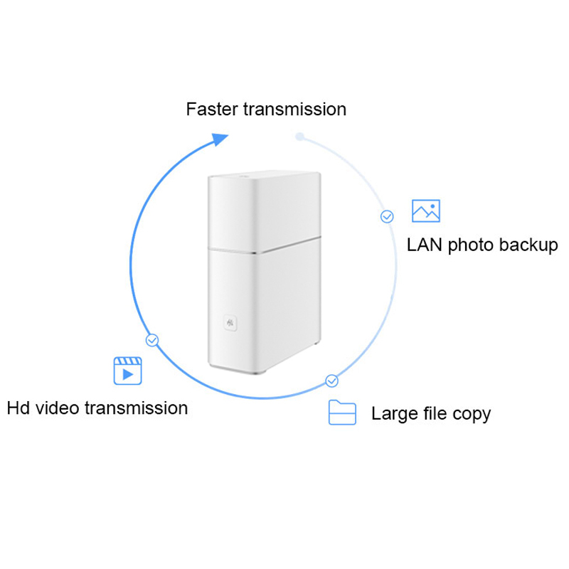 HUAWEI Router A1 Portable WIFI Extender WS852 1GHz 1200Mbps Router Wifi Repeater 6