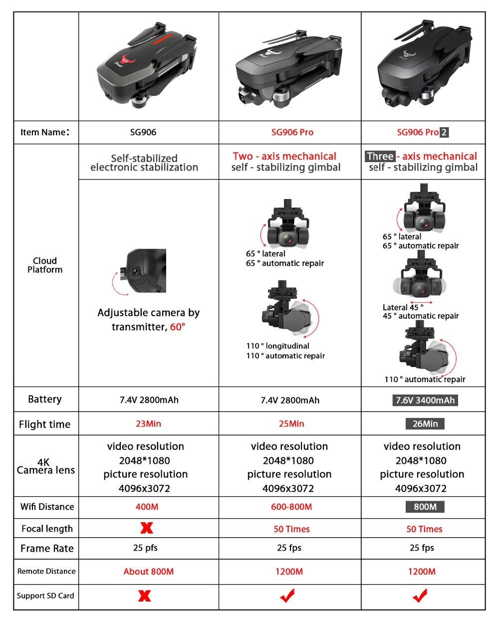 SG906对比图---副本