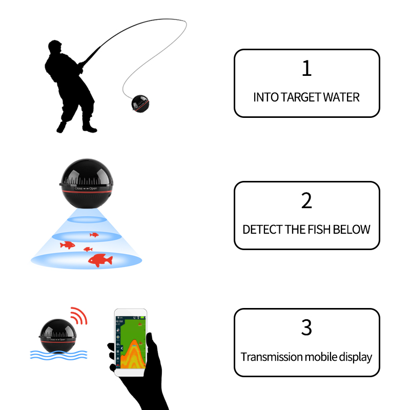 Erchang Fisch Finder Tragbare Wireless Sonar 48 M/160ft Tiefe See Fisch Erkennen Berufs Fish Finder Mit Zieht Fisch lampe
