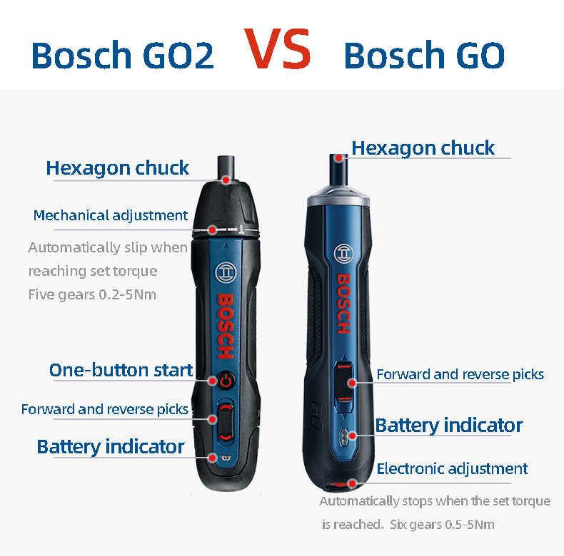 Bosch go2 chave de fenda elétrica recarregável chave de fenda automática broca de mão bosch go 2 multi-função ferramenta de lote elétrico