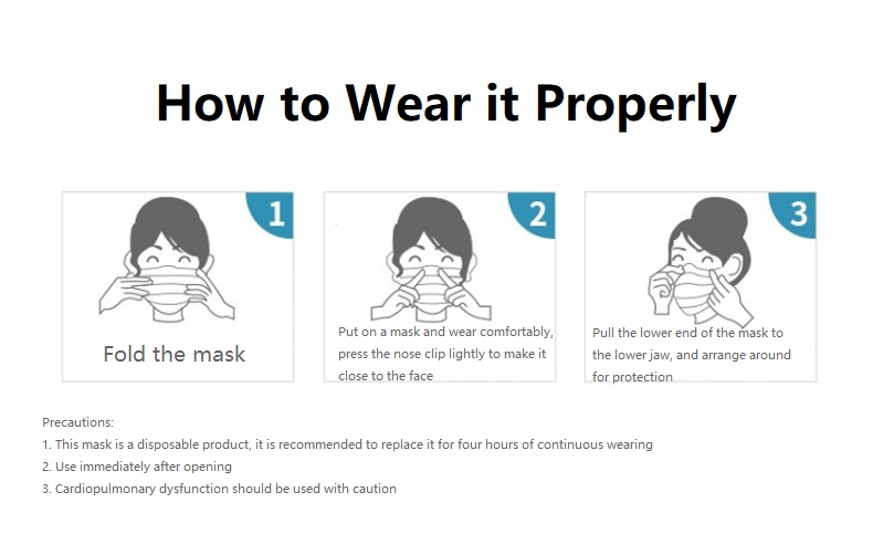 Disposable Masks 50 Pcs Medical Surgical Mask 3-Ply Anti