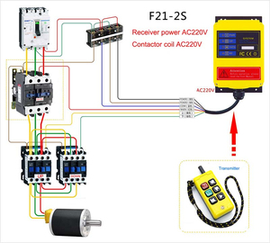 Image 5 - F21 Series F21 4S PISO industrial remote controller for china manufacturing supply AC36 AC110V AC220V AC380V DC24V