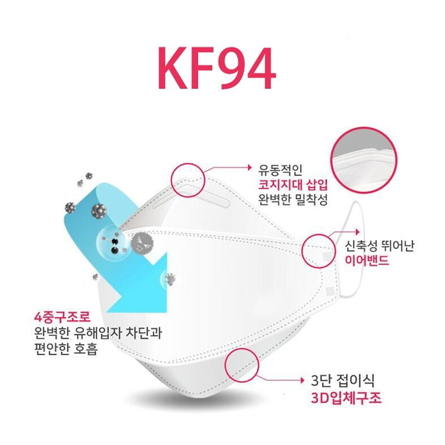 40PCS KF94 Anti-Flu Face Mask Dustproof 4-Layer Filtration Protection 94% Against Droplet Nose Face Covers Individual Package 4