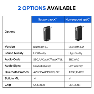 Image 5 - Ugreen Bluetooth Receiver 5.0 Wireless aptX LL 3.5mm Car Aux 3.5 Jack Stereo Adapter Music Headphone Bluetooth Audio Receiver