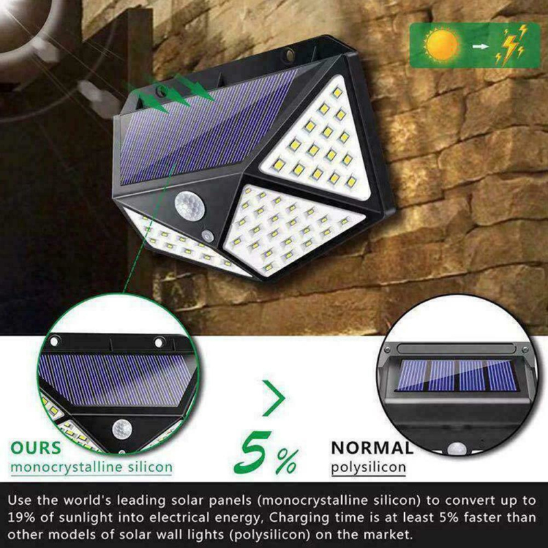 2/1pcs 100 LED Solar Waterproof Light Outdoor Solar Lamp Motion Sensor Night Security Wall Lamp Energy Saving Garden Door Yard