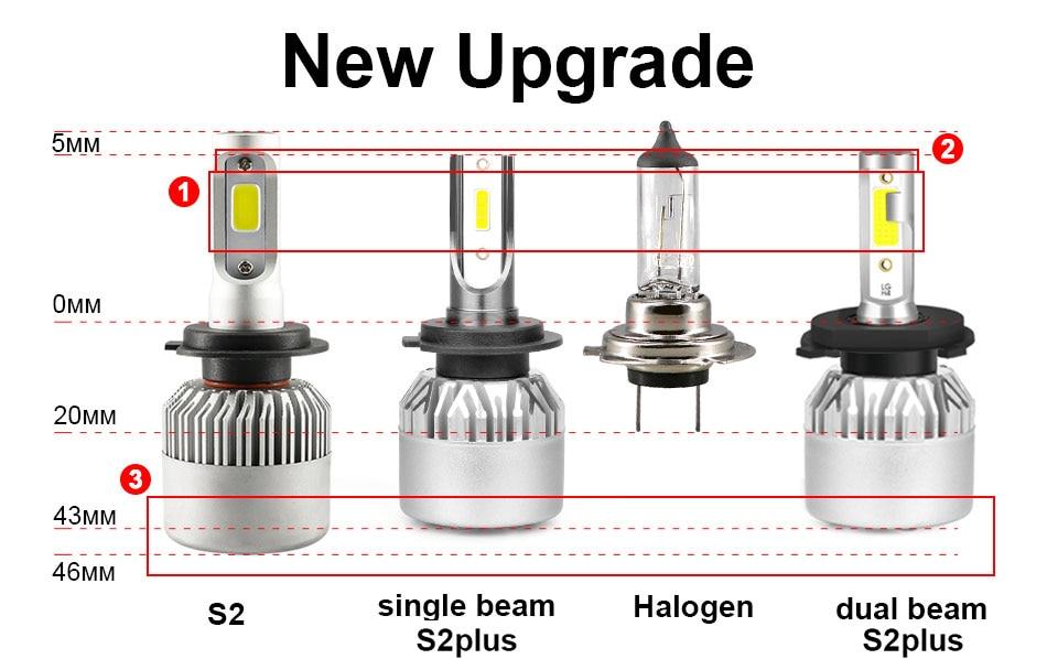 H58488daed047407c92751c92076539b7r hlxg 2X 3000K H4 LED H7 H11 H8 HB4 H1 H3 HB3 Auto S2 Car Headlight Bulbs 72W 8000LM Car Styling 6500K 4300K 8000K led automotivo